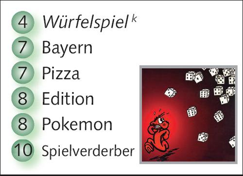 Bild von Fairplay By Spiel